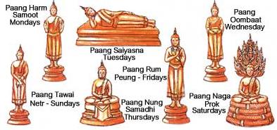 bouddhisme en tha lande voulez vous un bouddha personnalis forme sante ideale. Black Bedroom Furniture Sets. Home Design Ideas
